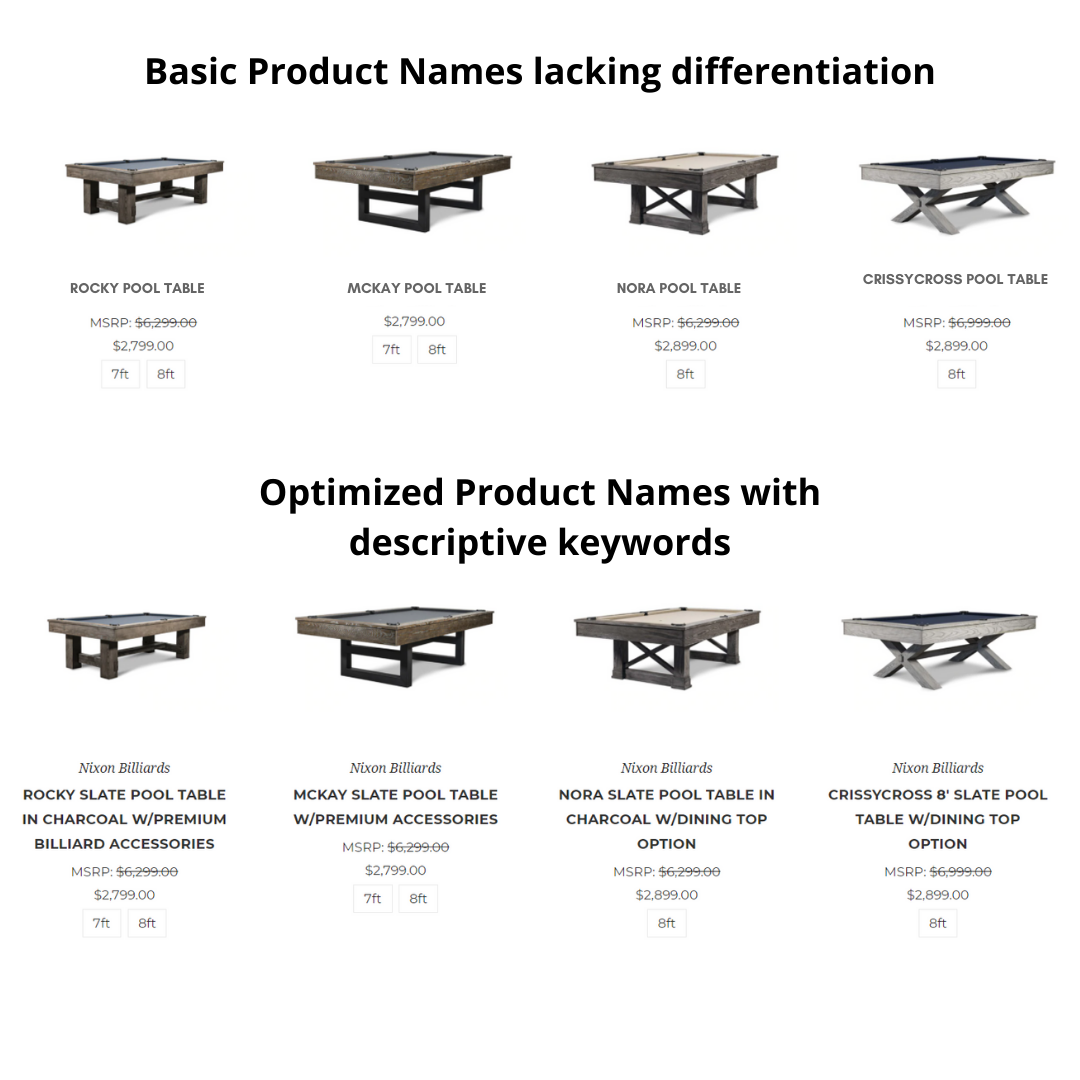 Optimize product names for eCommerce