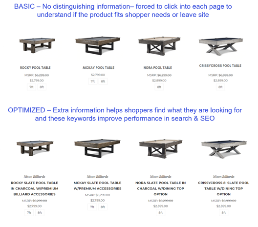Product Names for Ecommerce